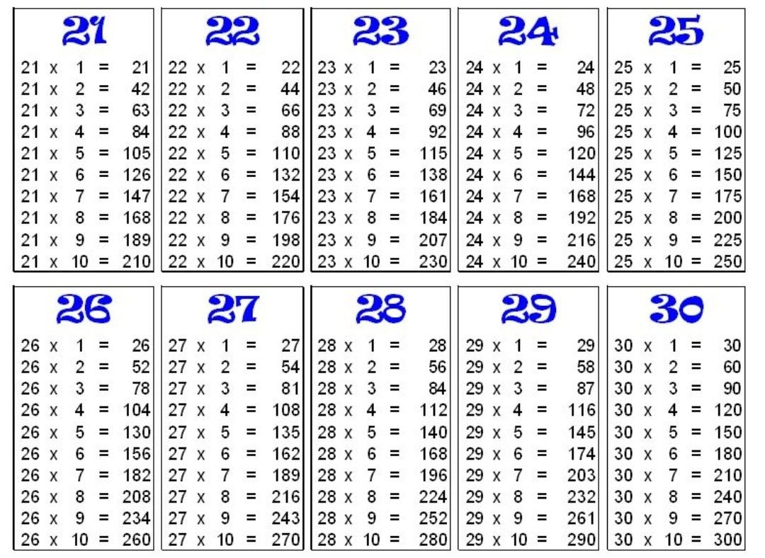 Pin By Rashmi Lunia On Multiplication Table In