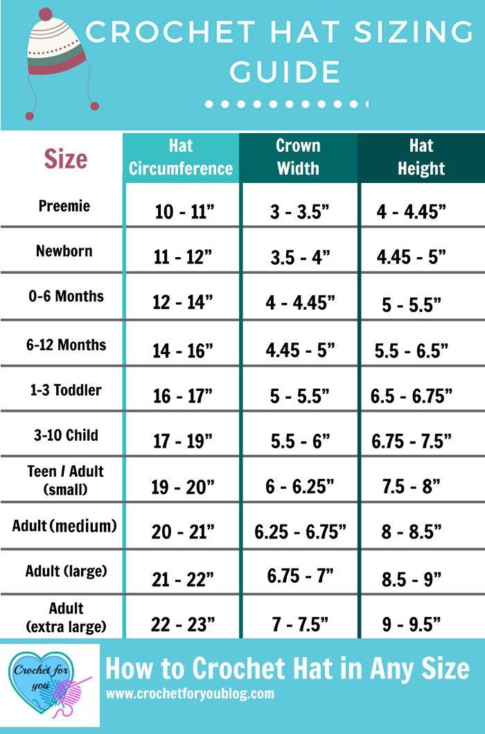 Knitted Childs Pumpkin Hat Sizes Billig Crochet Hat Sizing Crochet Hat Size Chart Crochet Hats