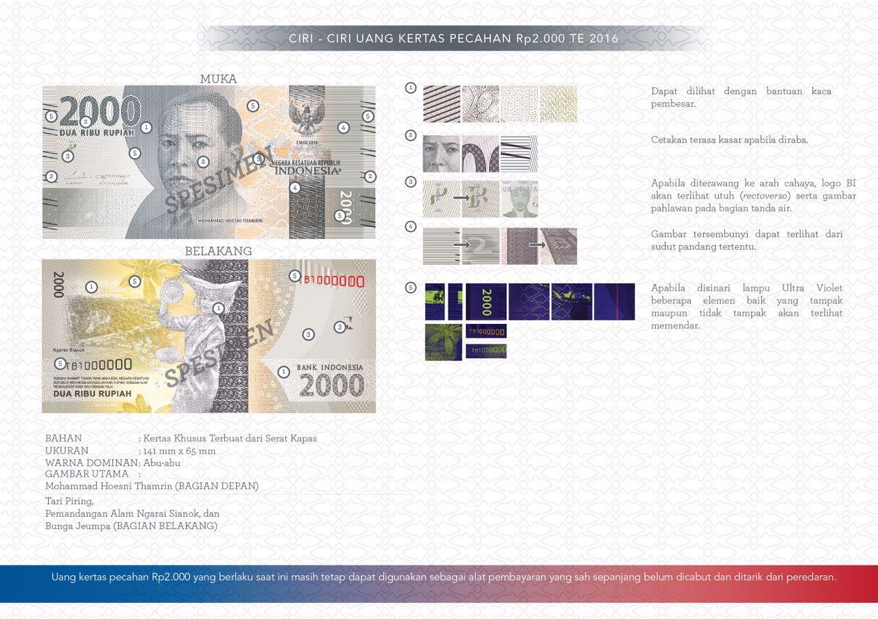 Gambar Pahlawan Pada Uang