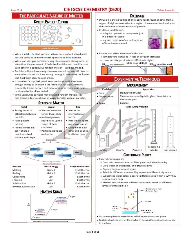 Igcse z physics notes Igcse Physics