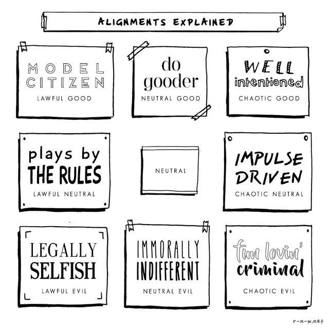 Alignment Explained In Just A Few Words Others Pinterest
