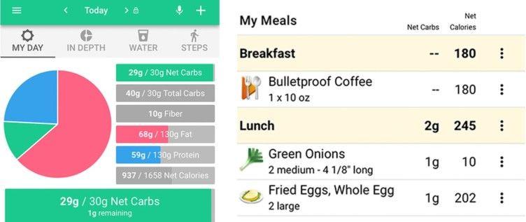 The Best Macro Tracker Apps To Hit Your Diet Goals Best Macro Calculator Food Tracker Keto Calculator