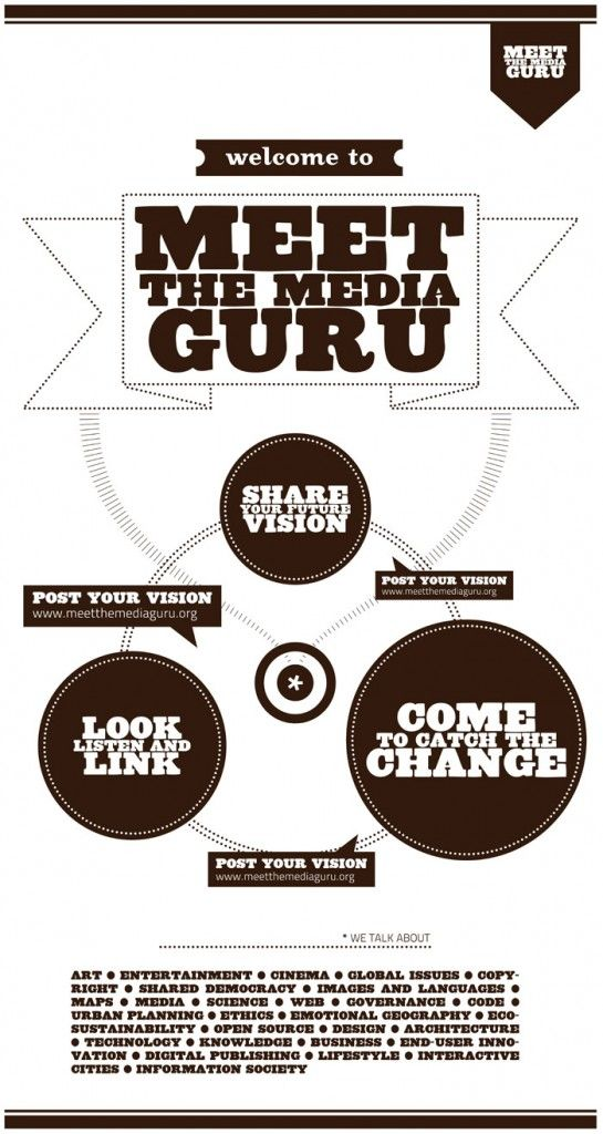 Media at it's best. It shows examples of media like art, entertainment, cinema, global issues etc.(S.P #8) (Dead Link)