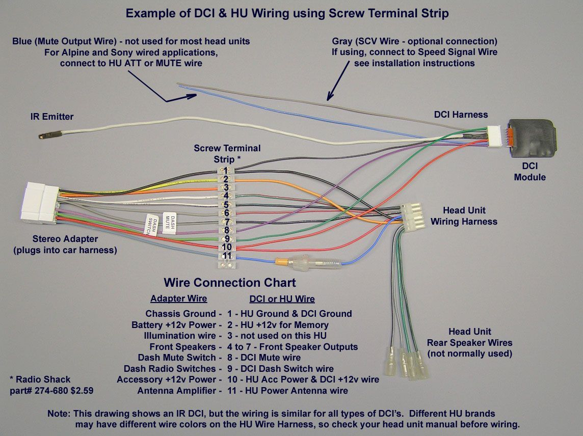hight resolution of pioneer car stereo wiring harness diagram mechanic s corner inside