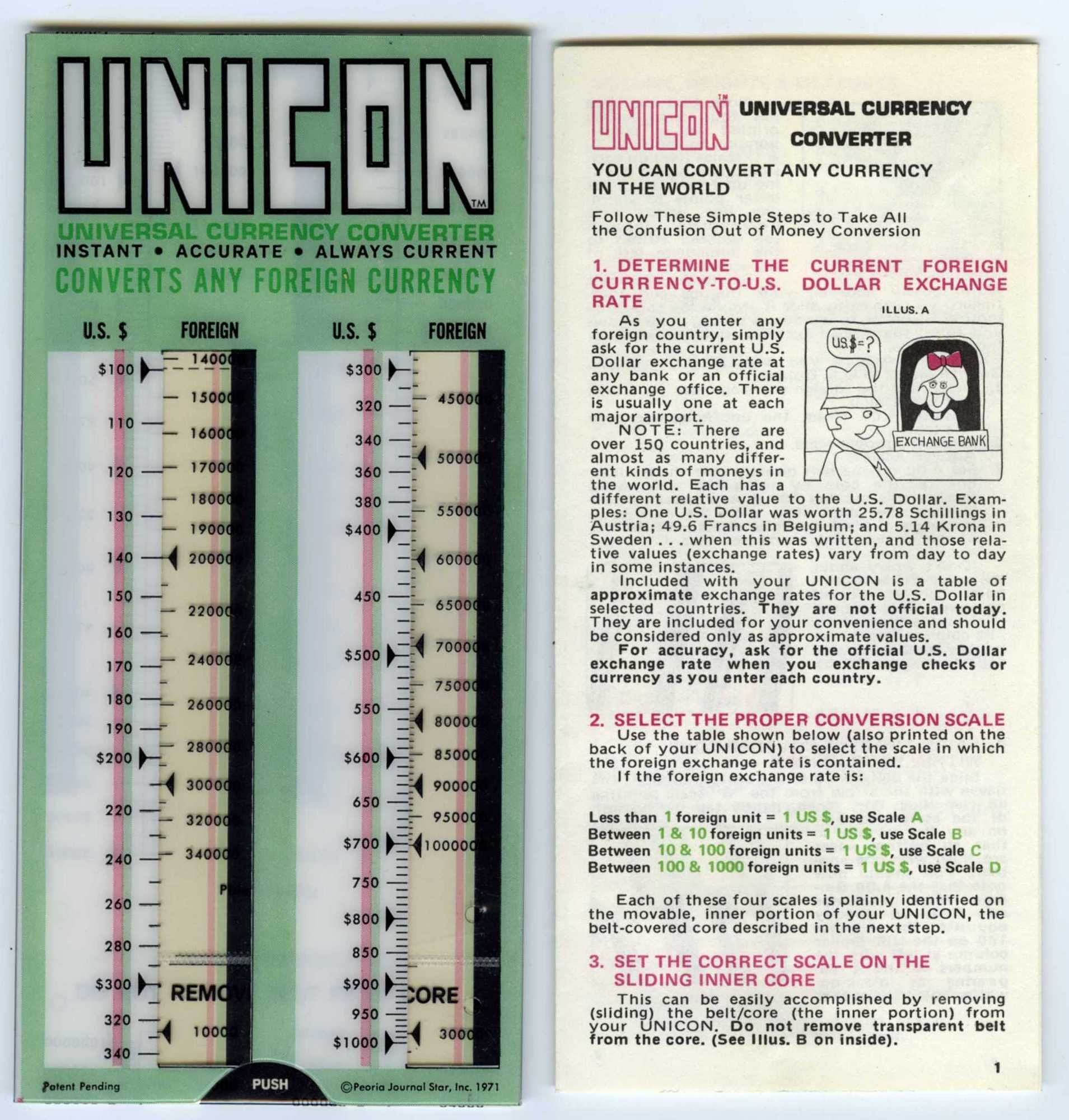Slide Chart Unicon Universal Currency