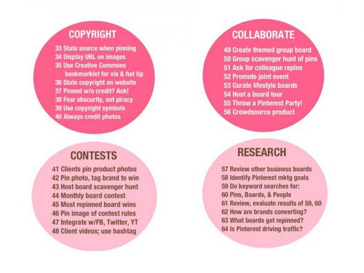 Pinterest wird von vielen noch nicht effektiv genug genutzt. Diese 64 Tipps sollen helfen, Pinterest strategisch und sinnvoll einzusetzen.