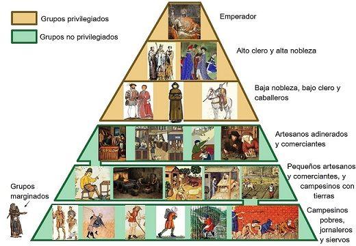 Pin En History Medieval Pre Modern