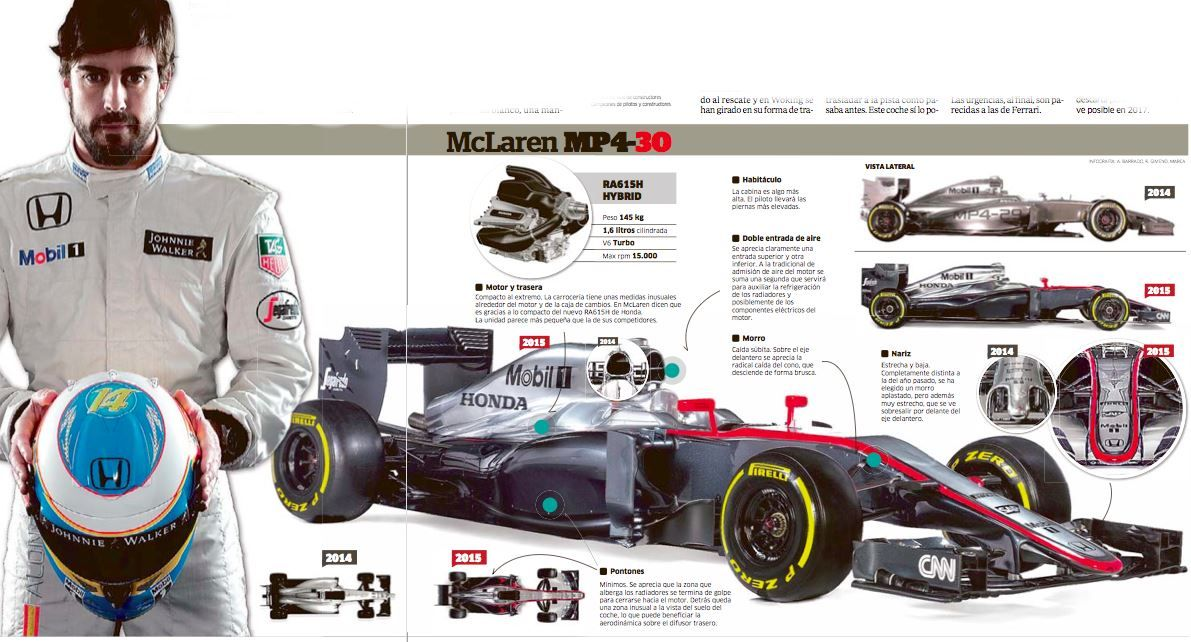 McLaren MP4-30