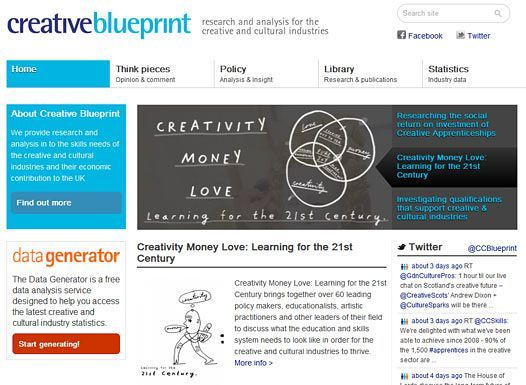 Creative Blueprint provides research and analysis into the skills - needs analysis