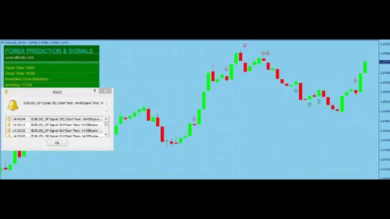Forex Prediction And Signal Indicator 90 Accurate In Action