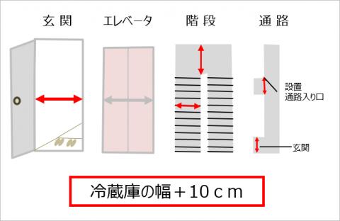 冷蔵庫 の設置場所とサイズ 必要な隙間 冷蔵庫 サイズ