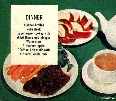 Pin On Retro Diets
