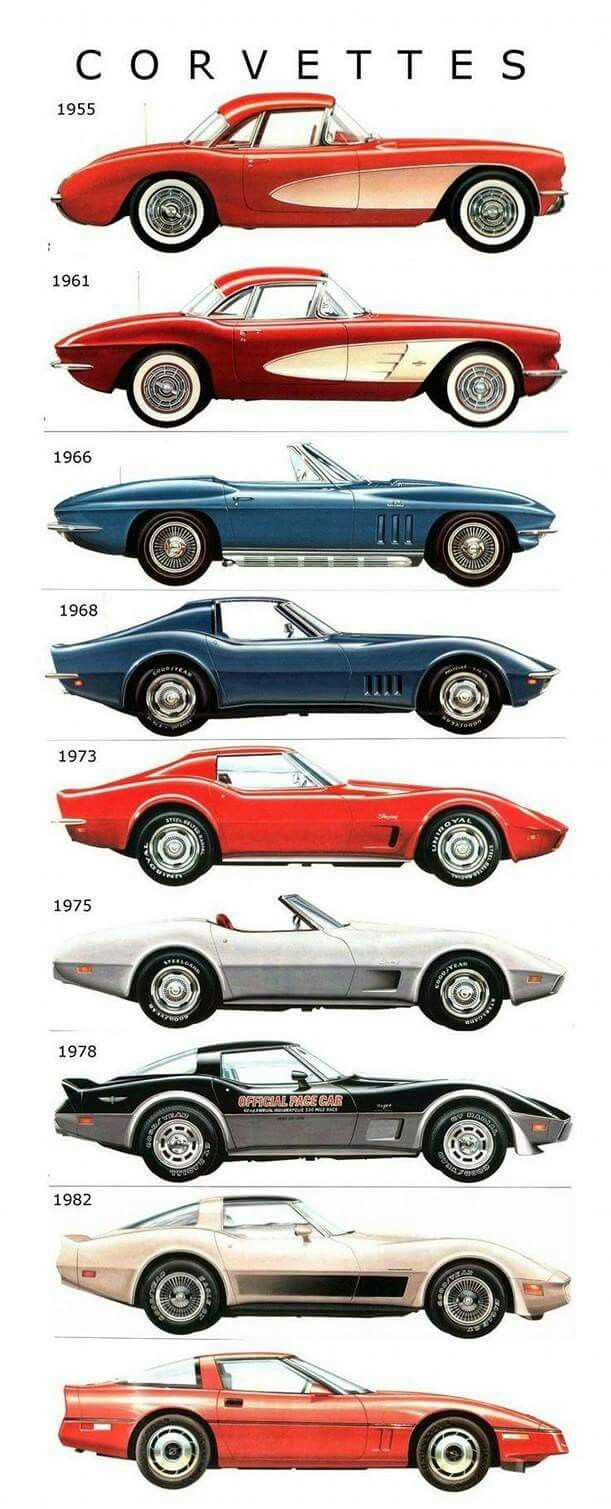 What Year Is Your Favorite Corvette 1957 Classic Cars Super