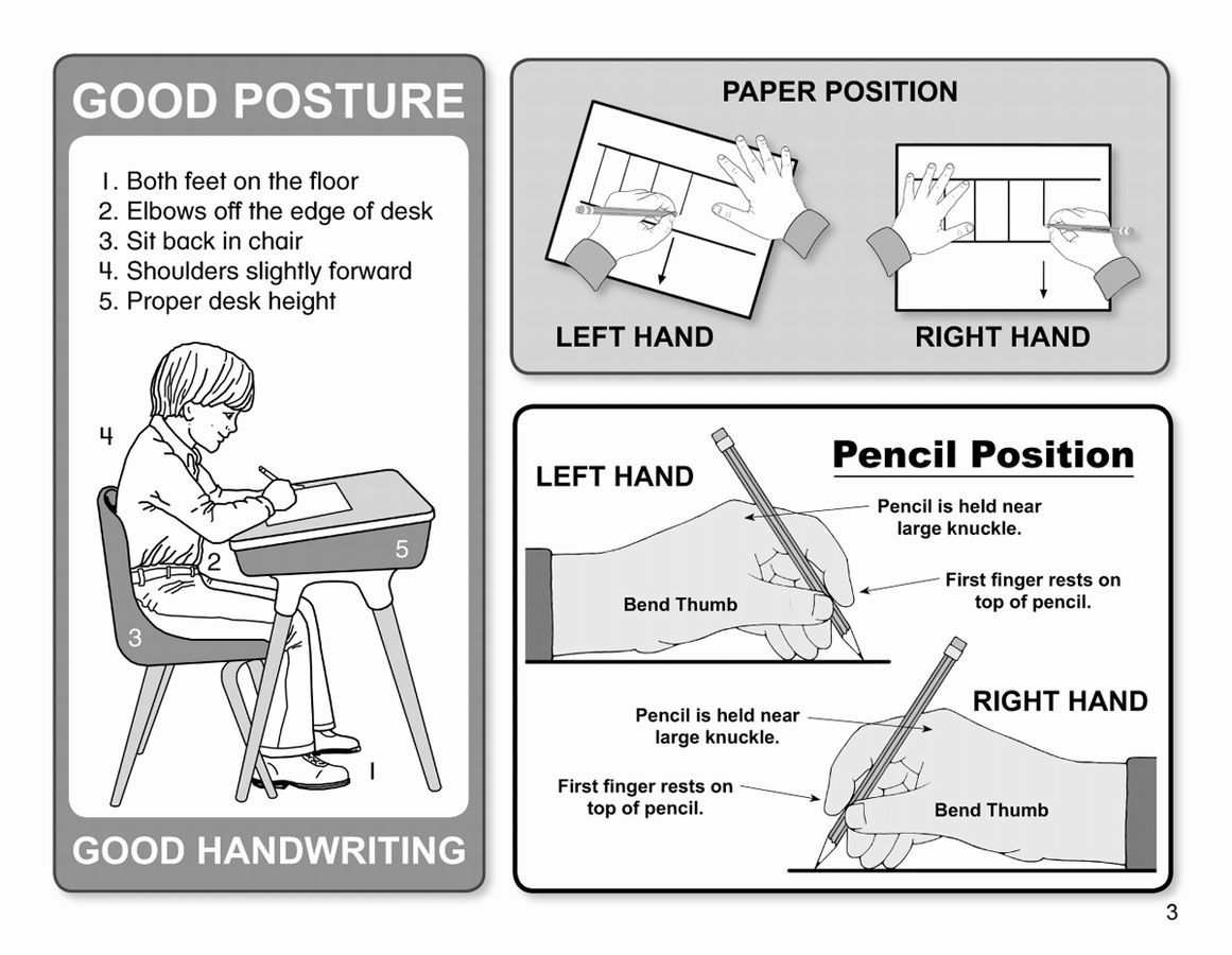 Handwriting Position Poster