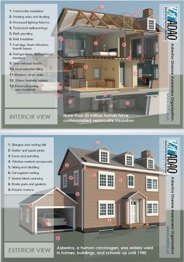 Asbestos In The Home How To Find It And What To Do Recessed Lighting Vermiculite Insulation House