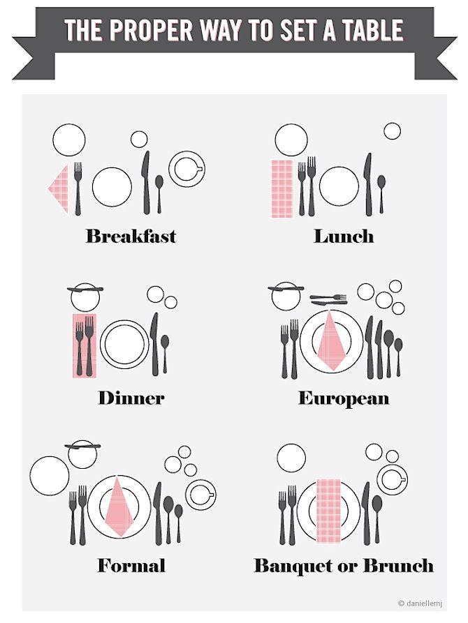 Cómo poner la mesa correctamente según el evento o comida del día ...