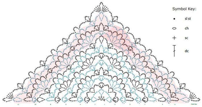 Royal Pineapple Crochet Shawl | Pinterest | Ganchillo de piña, Chal ...