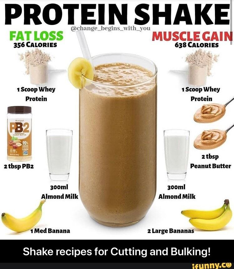 Pin On Protein Shake Smoothie