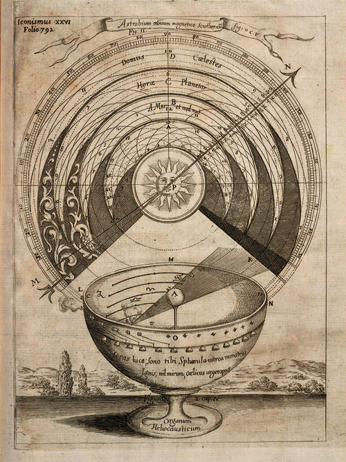 An illustration of a sundial for sounding the hours. The sun's rays are focused by a glass sphere to ignite small gunpowder charges, which trigger hammers on bells at each hour of daylight. From Athanasius Kircher. Ars magna lucis et umbrae. Rome, 1646.