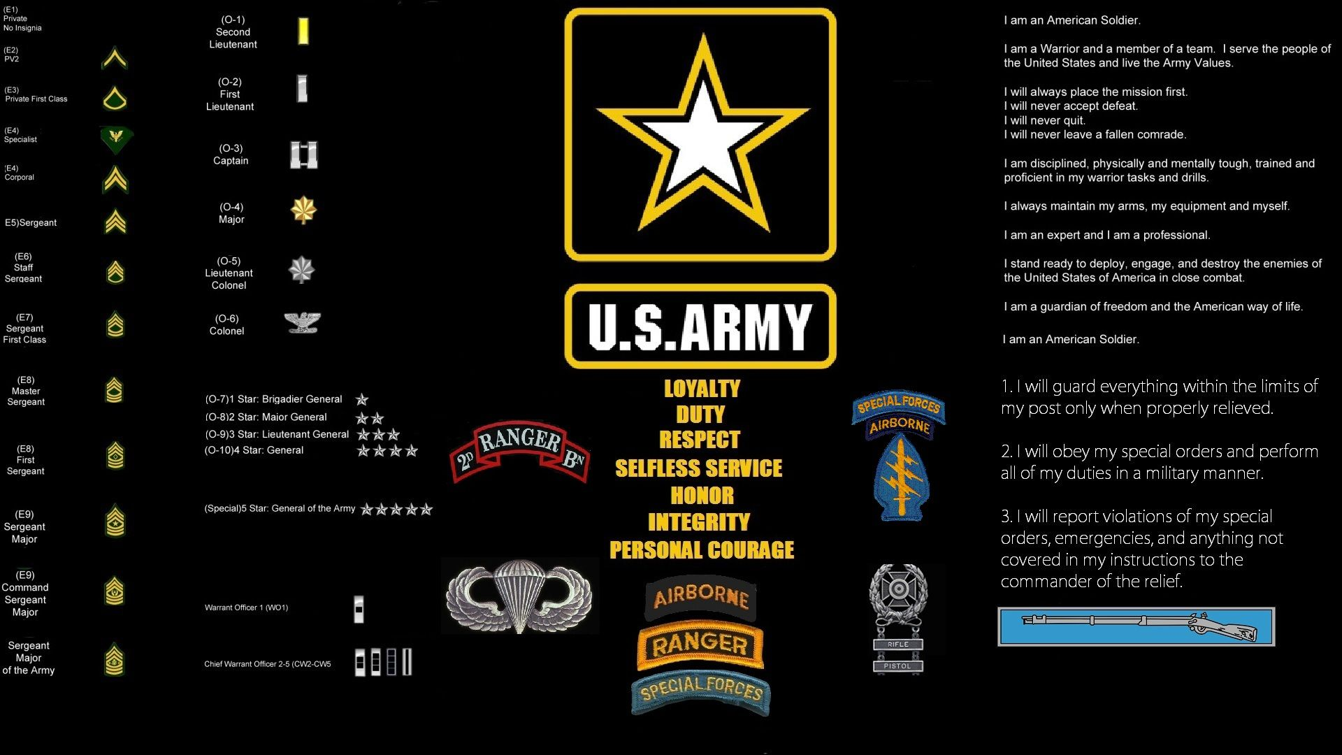 Us army wallpaper backgrounds wallpaper 6401136 us army logo us army wallpaper backgrounds wallpaper 6401136 us army logo wallpapers 37 wallpapers voltagebd Image collections