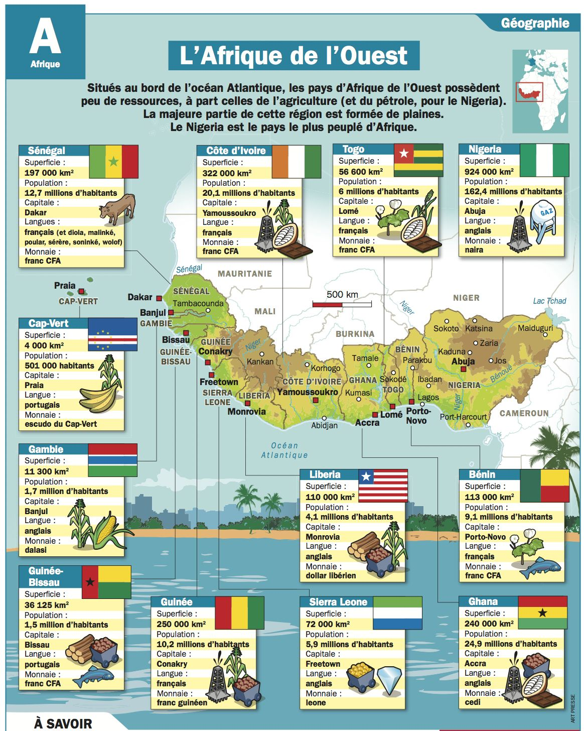 L Afrique De L Ouest Afrique De L Ouest Geographie Afrique