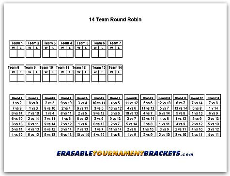 Free Printable Round Robin Tournament Bracket Tournaments Printable Brackets Bracket