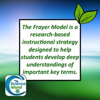 Frayer Model Activity On Life For Biology Or Life Science Tutor