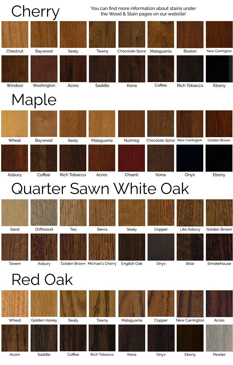 Stain Samples  Amish Tables  For Mi Casa    Tables