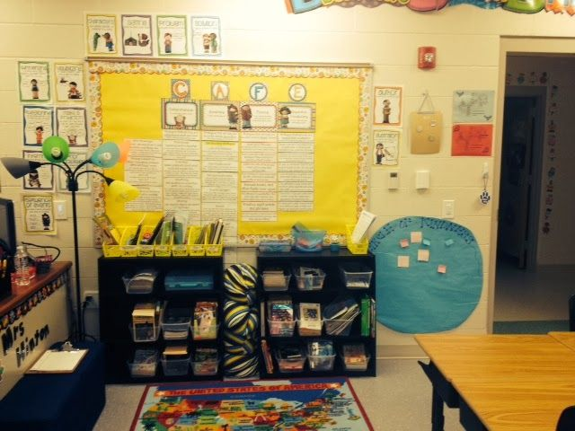Mrs. H.\'s Resource Room: Five For Friday-classroom decor | Mrs ...
