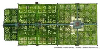 Image Result For Mughal Garden Plan