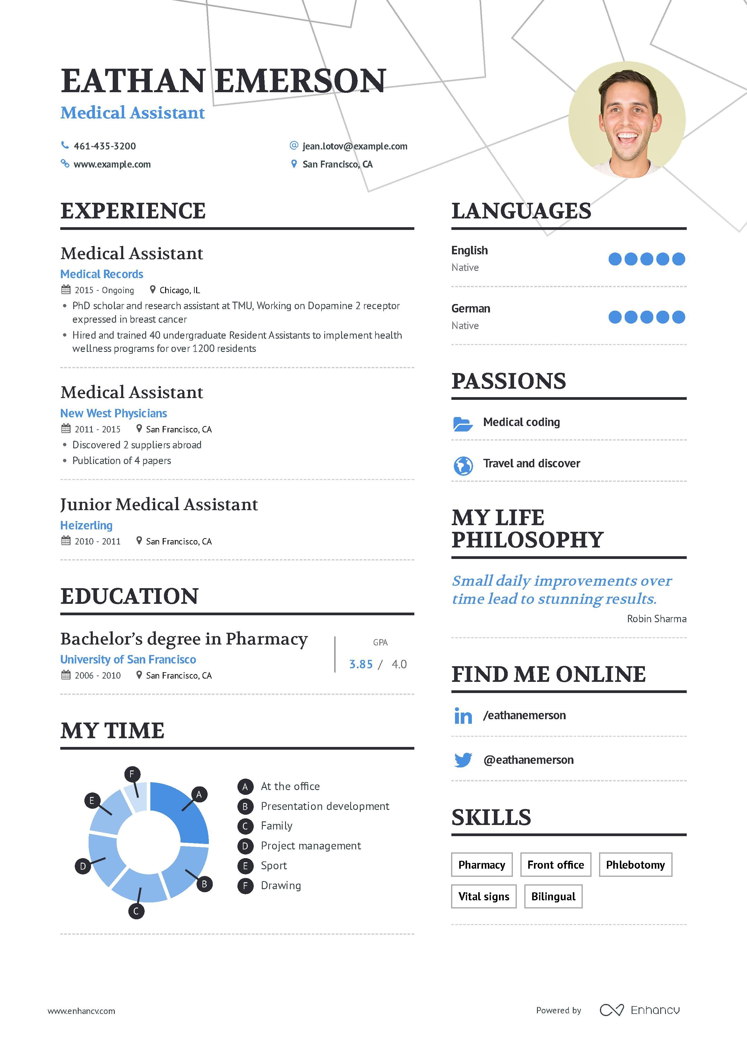 12++ Ophthalmic assistant resume with no experience inspirations