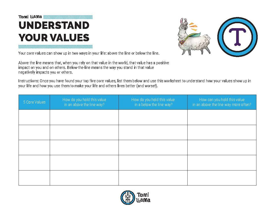 Personal Core Values The Definitive Guide Flashcards