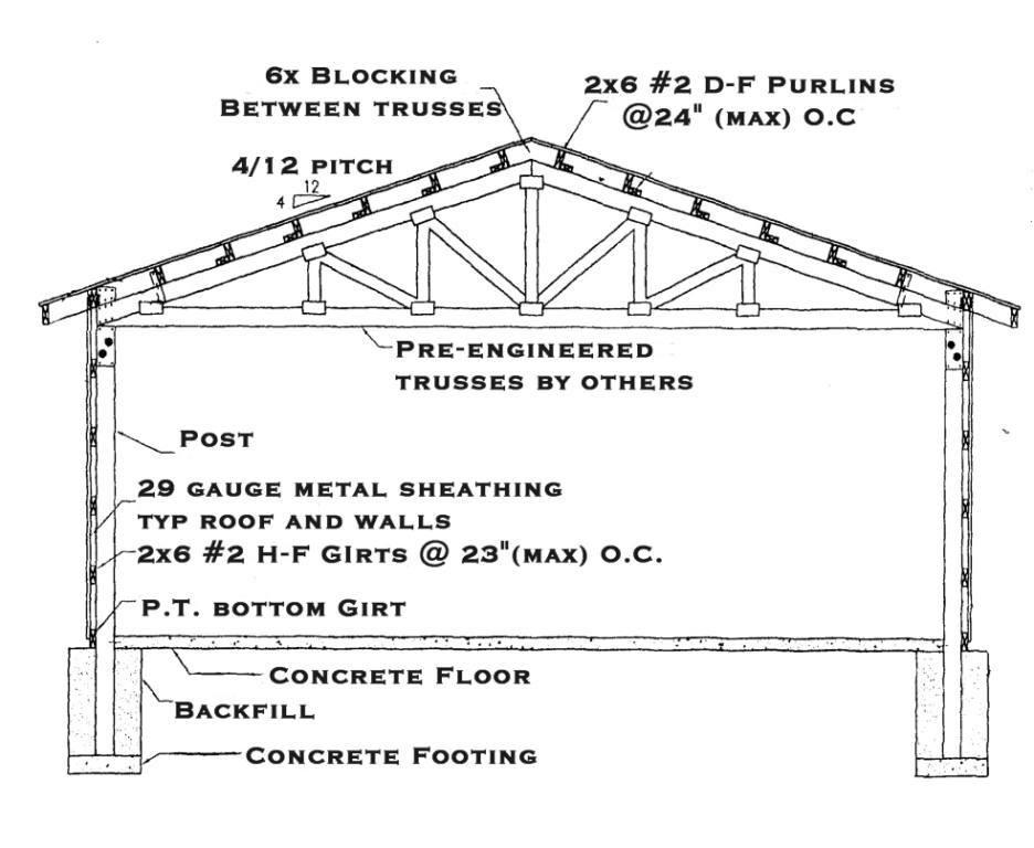 pole barn blueprints free build garden storage shed 41 shed plans rh pinterest com do it yourself pole barn diagram pole barn wiring diagram