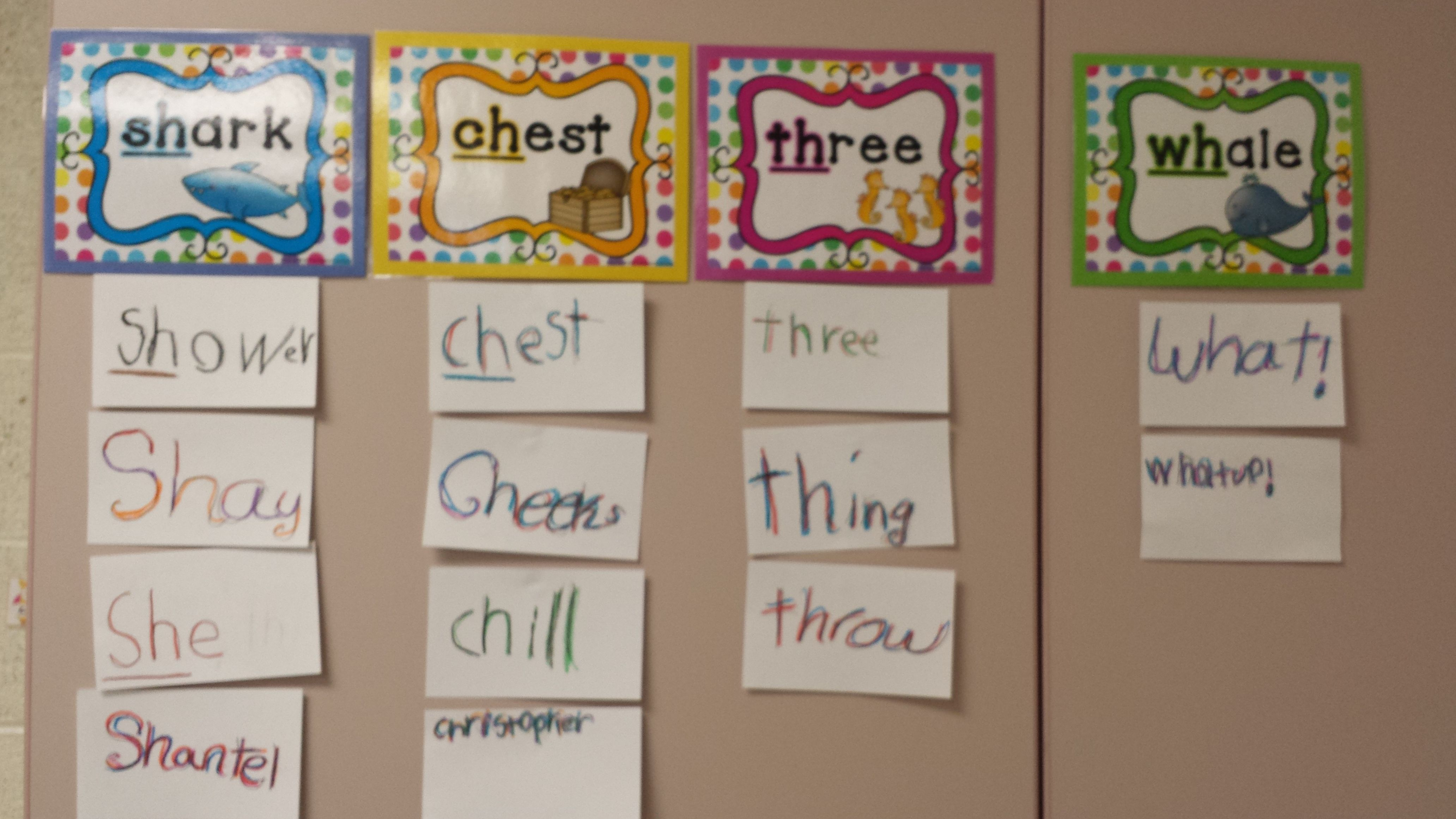 Beginning Consonant Digraph Word Sort Set