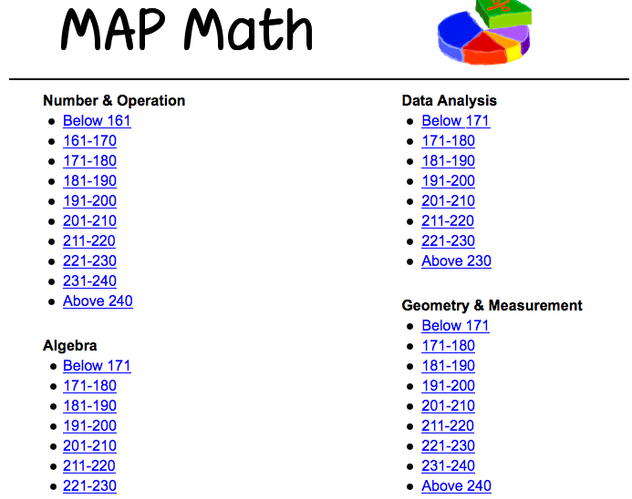Math Games Based On MAP Math Scores InterestingFrances Durham - Us map testing results for 4th grade