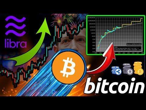 Facebook xrp crypto coin libra cryptocurrency news youtube