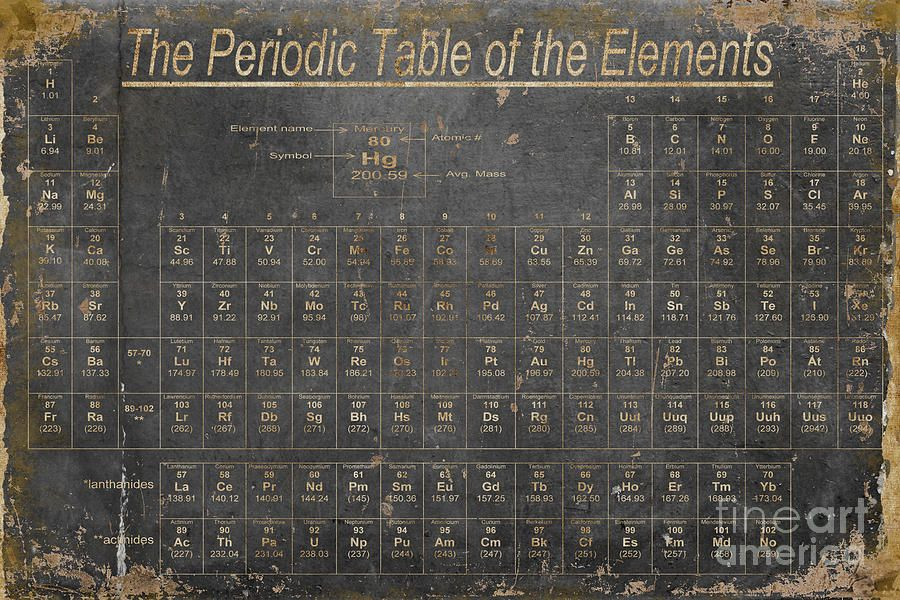 Wonderful Life With The Elements Imagines The Periodic Table As People | Periodic  Table And Infographics