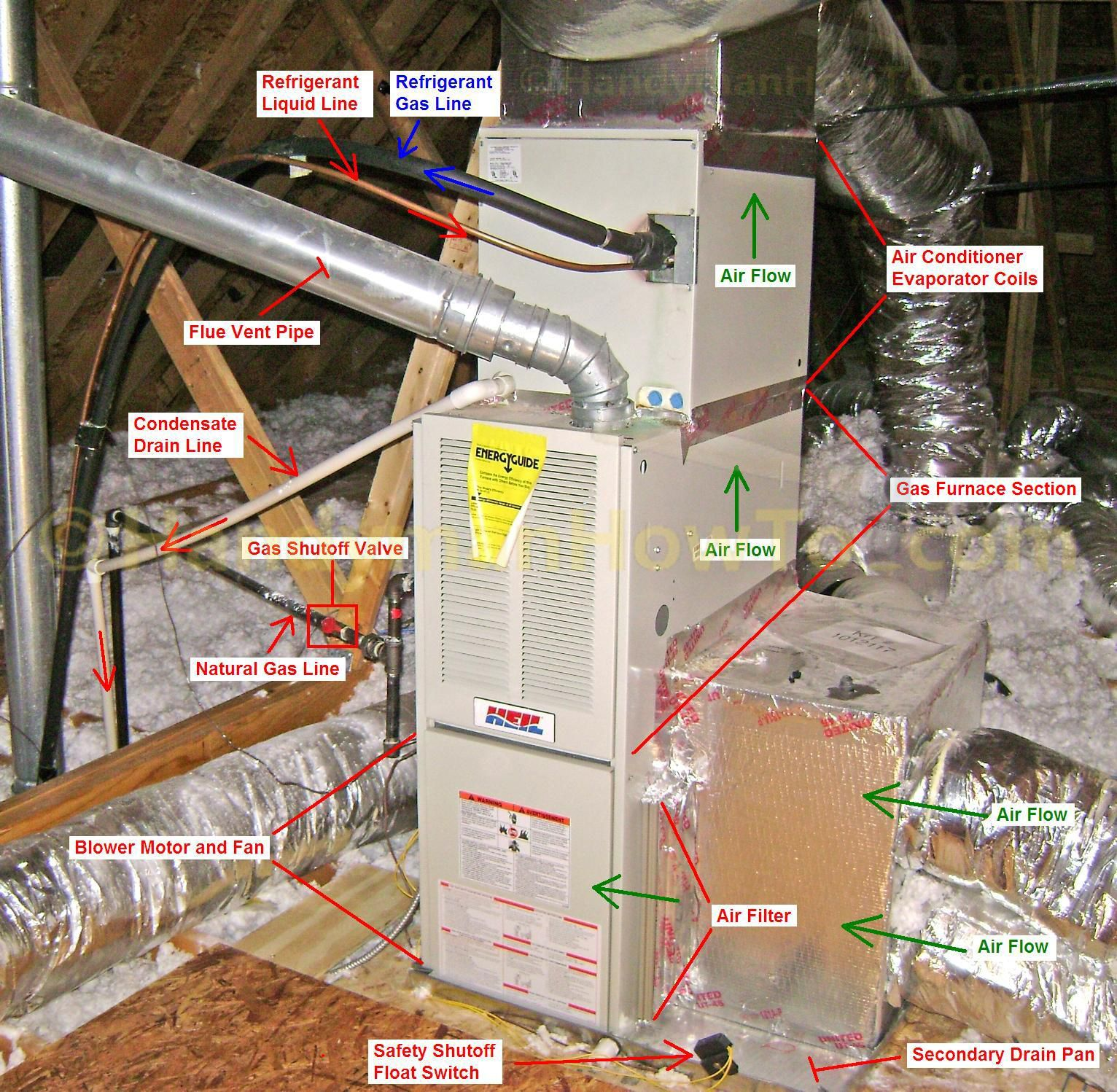 Photo tutorial explaining how to clean AC evaporator coils