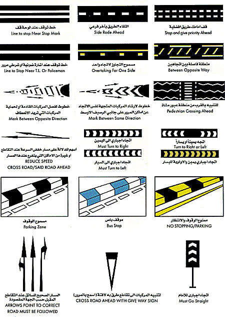 تعليم إشارات المرور والخطوط الأرضية لإختبار قيادة السيارات النظرى Lins Traffic Turn Ons