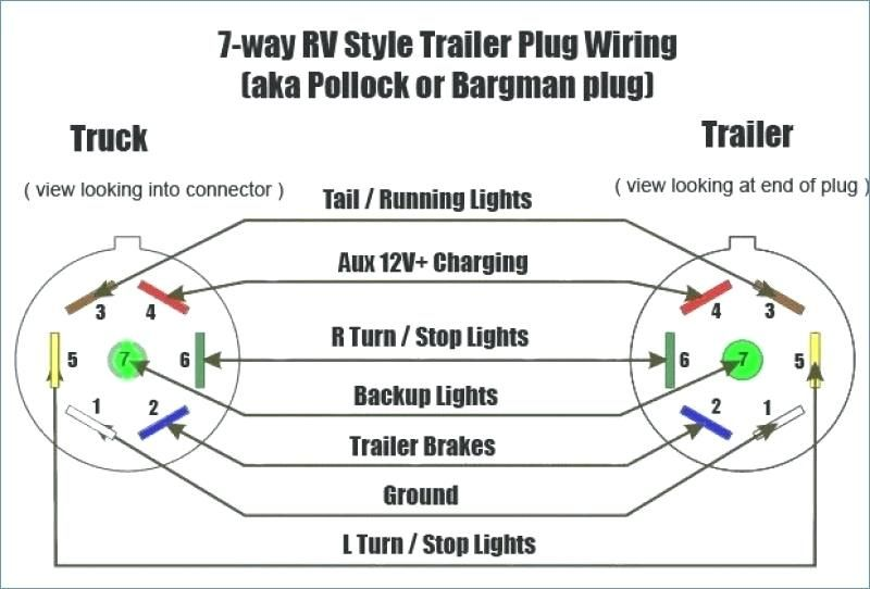 Wiring Diagram For 7 Pin Trailer Trailer Wiring Diagram Trailer