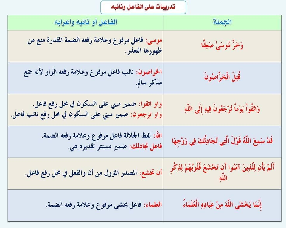 Pin By Souadlaidouni On Arabic Arabic Language Teach Arabic Learning Arabic