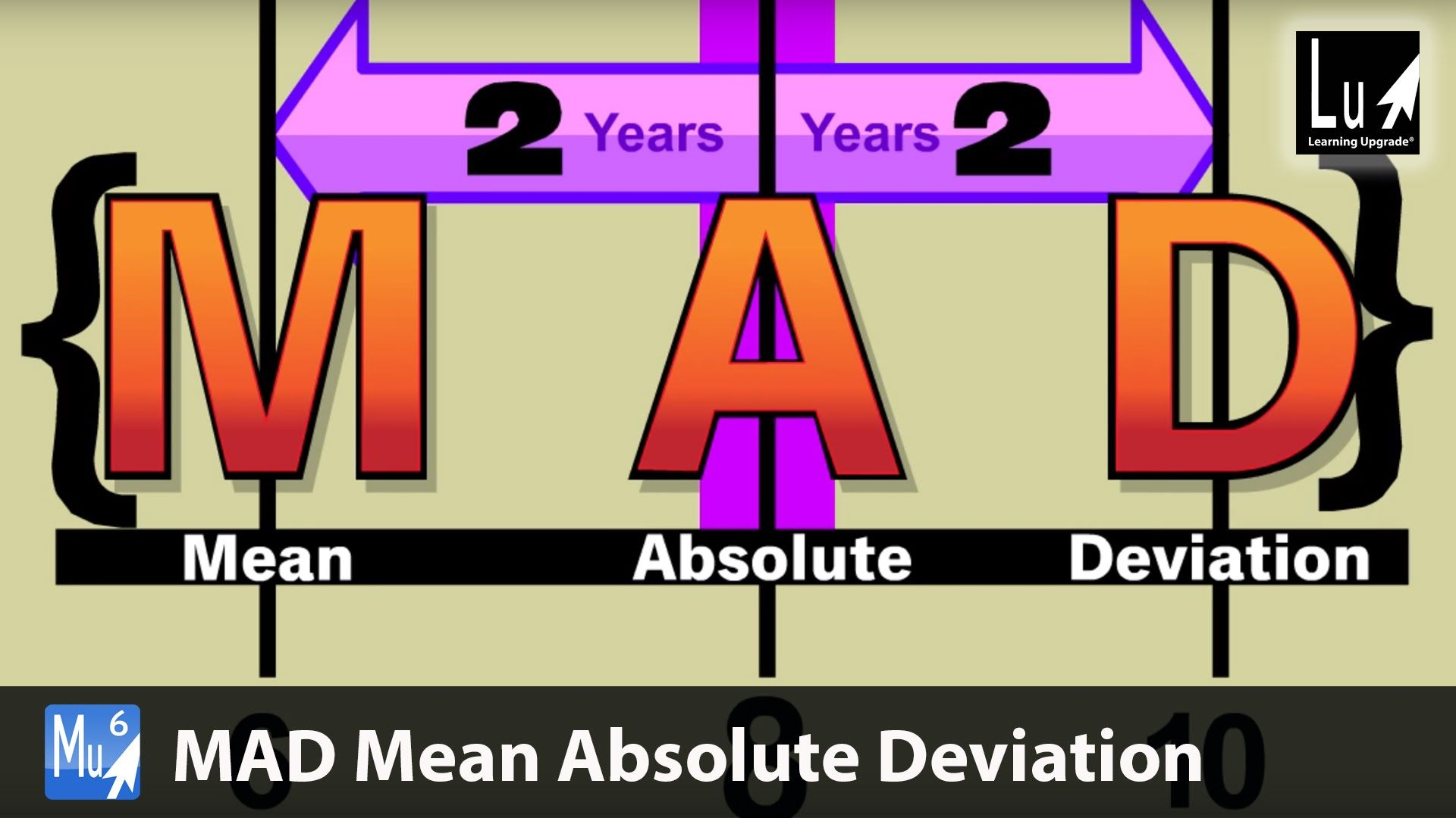 Mad Mean Absolute Deviation Song Learn Statistics Learning Upgrade
