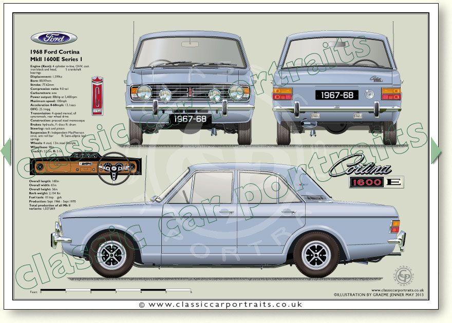 Ford Cortina Mk2 Series 1 1600e 1966 70 Classic Car Portrait Print