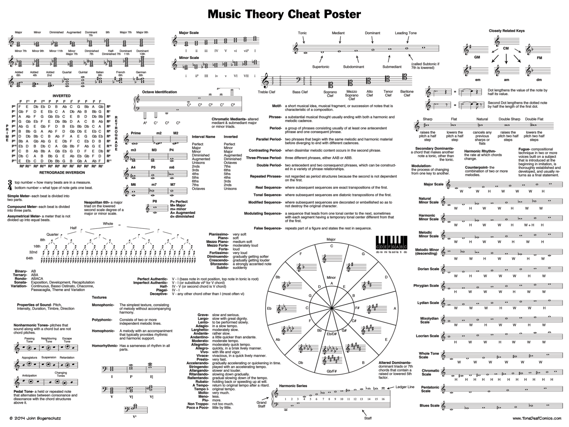 24 x 18 music theory cheat poster music theory