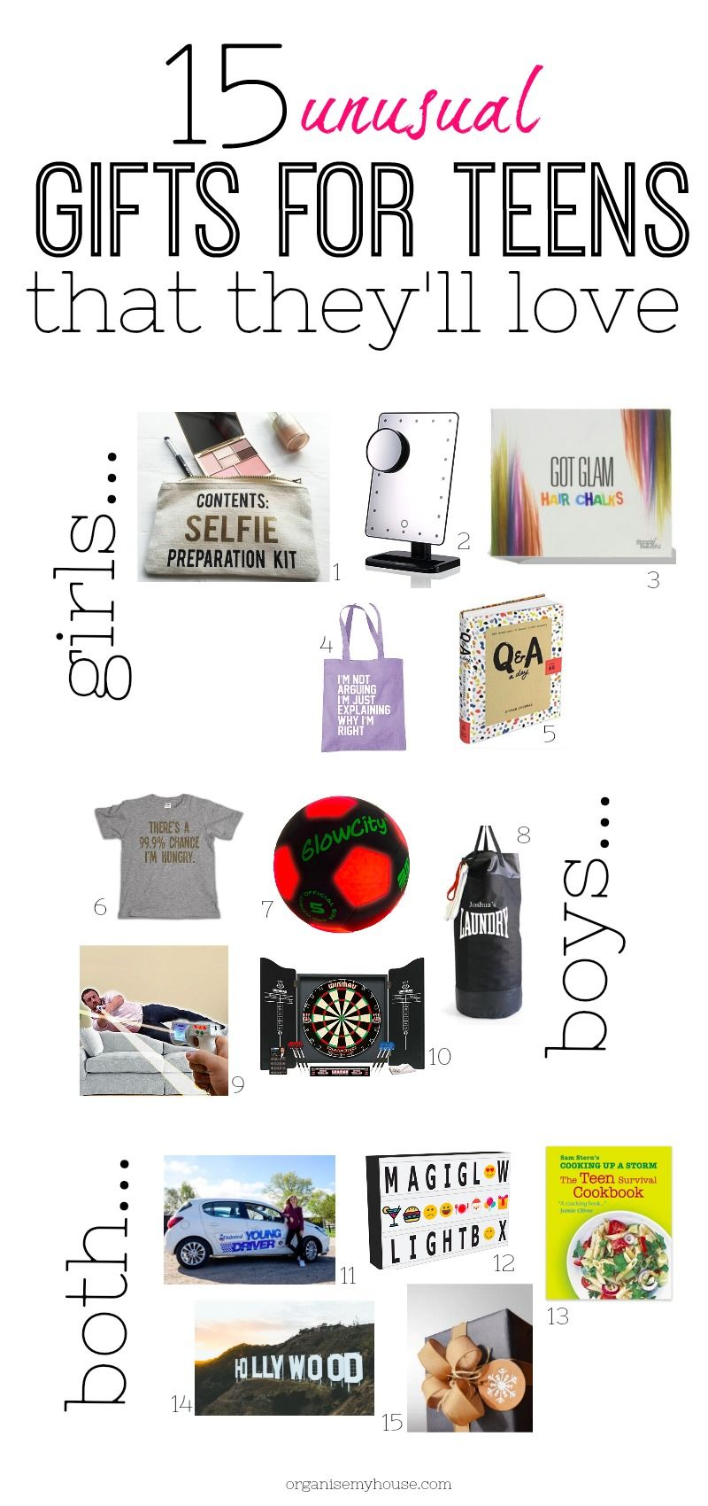 Fantastic Collection Of Unusual Gifts For S That They Will Really Love Ideas Boys And Either Boy Or