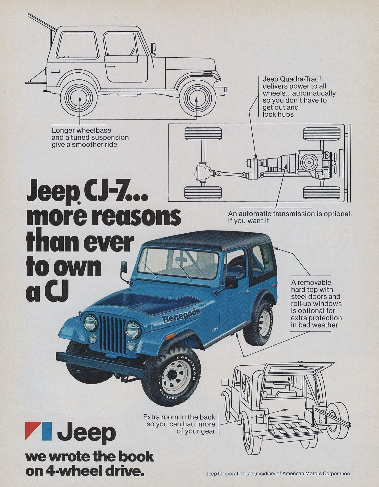 1977 more reasons to own a jeep cj 7 jeep ads 1970s rh pinterest com 1975 Jeep Wagoneer 1968 Jeep Wagoneer