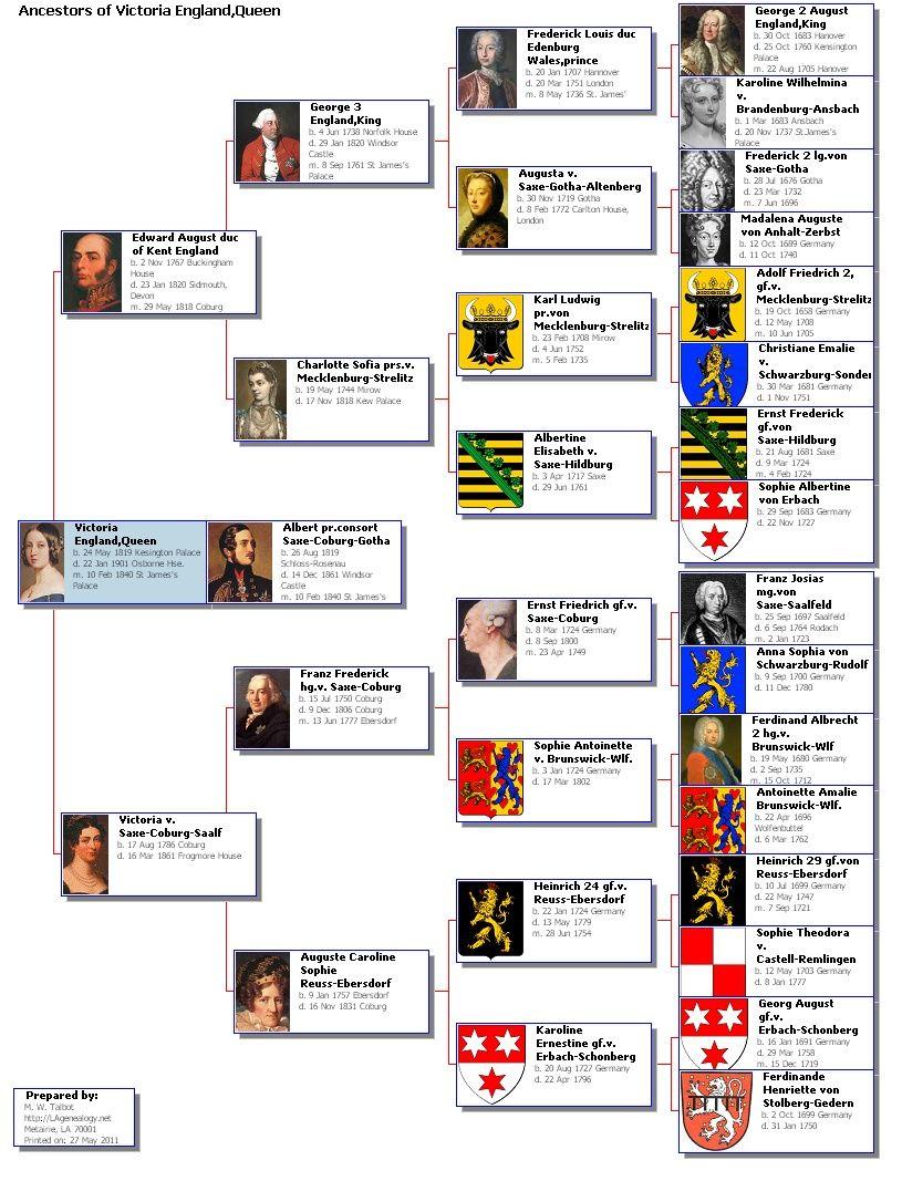 Great Britain Germany Queen Victoria S Ancestors Queen Victoria Family Tree Queen Victoria Family Victoria Family Tree