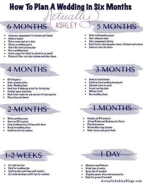 6 Month Wedding Planning Timeline Wedding Budgeting Tips - Wedding Budget Excel Spreadsheet