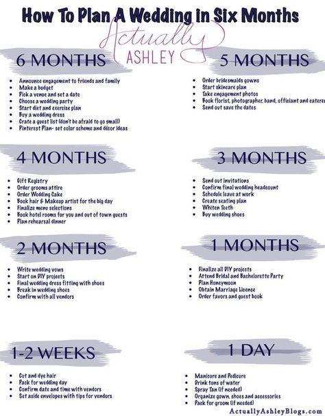 6 Month Wedding Planning Timeline Wedding Budgeting Tips - Wedding Budget Excel Spreadsheet