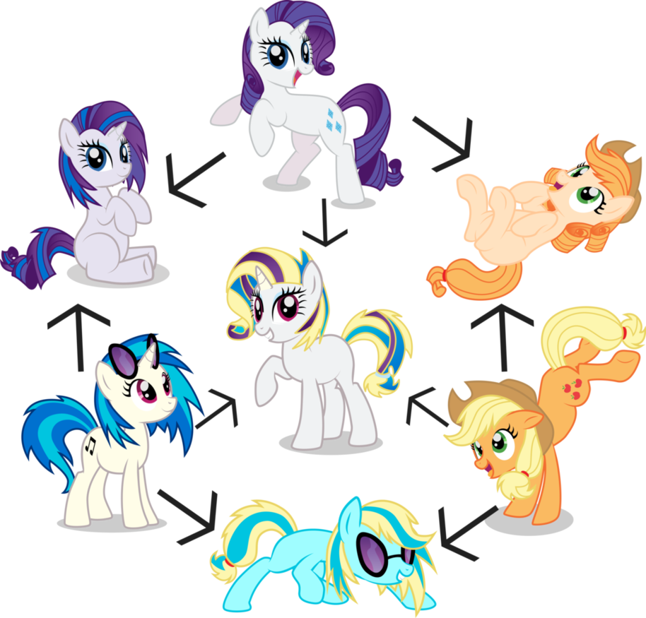 Pony Mashup Vinyl Rarity And Applejack My Little Pony Cartoon My Little Pony Drawing My Little Pony Pictures